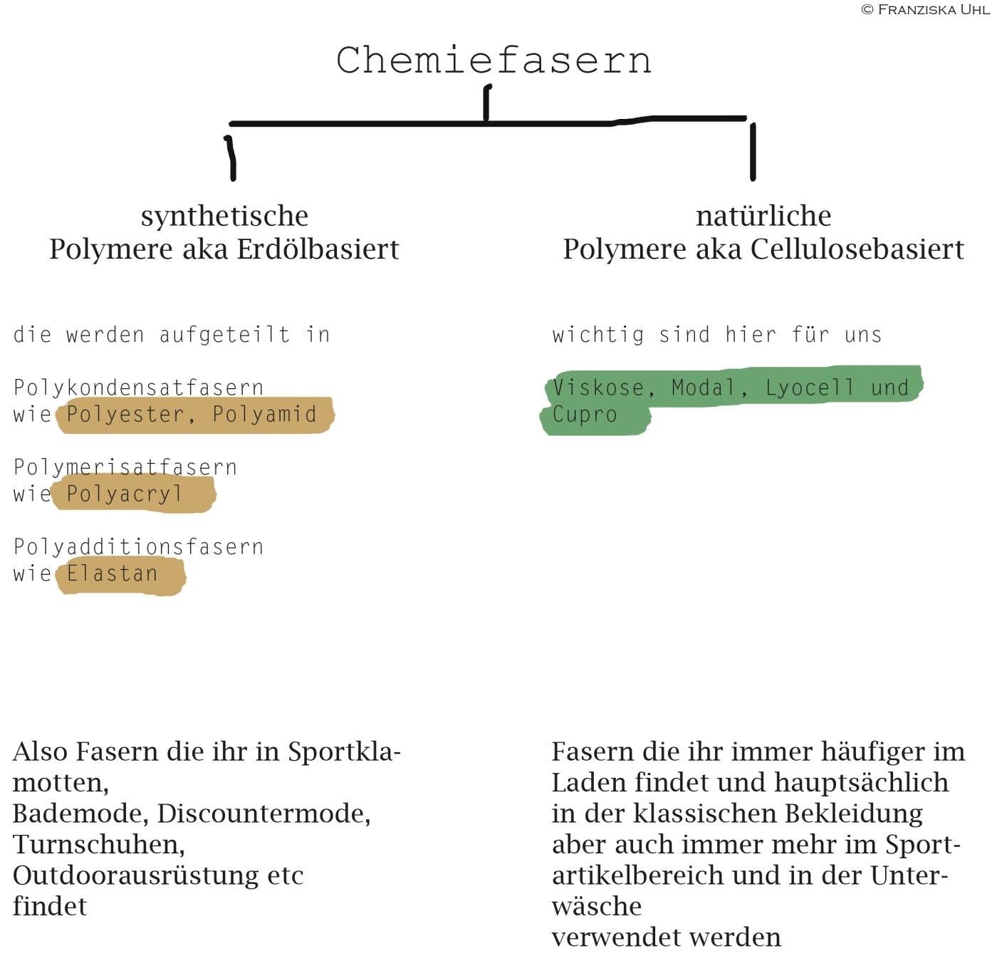 chemicals1
