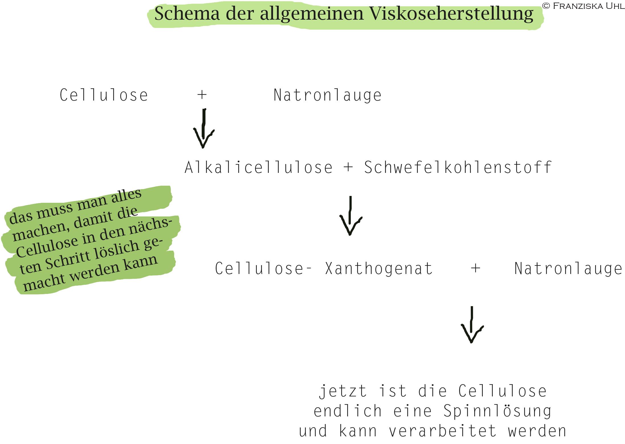 chemikals 3